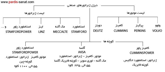 chart-generator.png